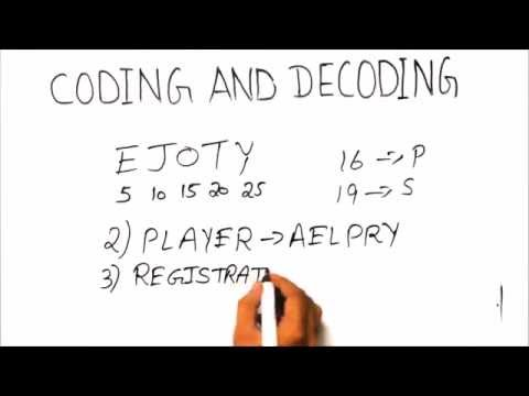 mp4 Coding Words, download Coding Words video klip Coding Words