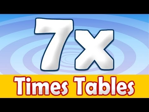 Number Names Worksheets times tables online test : all about life: Times Tables Online Games