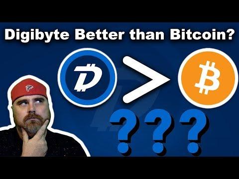 Patikrinti bitcoin adresą