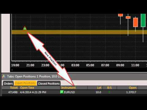 ActTrader – Trading from Charts Part 1 : Opening and Closing Positions