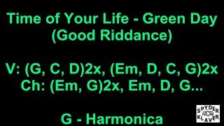 Good Riddance (Time Of Your Life) - Green Day - Lyrics - Chords