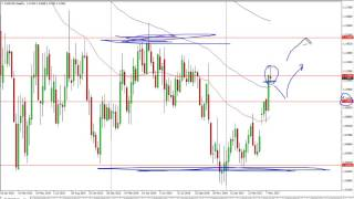 EUR/USD - EUR/USD Technical Analysis for the week of May 29 2017 by FXEmpire.com