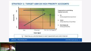Five ABM Strategies You Can Run in the Next 90 Days