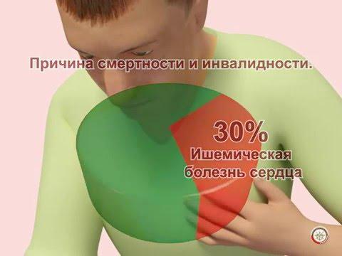 Травма сустава лечение стоп
