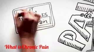 Five Steps to Managing Chronic Pain: Step 1