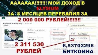 КОМПАНИЯ ЭЛИЗИУМ, ТАК ЗАРАБАТЫВАЮТ НАШИ ЛИДЕРЫ!!!