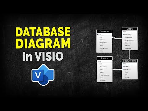 Microsoft Visio: Database Diagram Tutorial