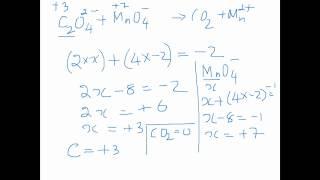 Balancing Equation Ion Electron Method -2