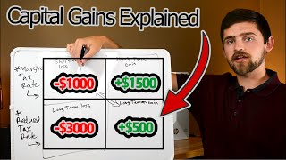 Don't Make THIS MISTAKE When Selling Stocks! (Capital Gains Taxes)