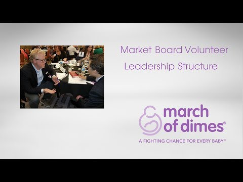 Mkt Board Vol Leadership Structure