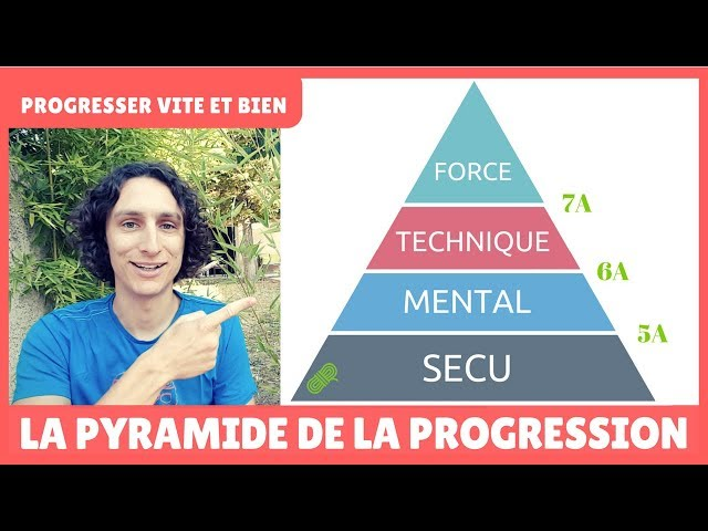 escalade videó kiejtése Francia-ben
