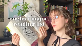 What a first year english major has to read + lecture notes