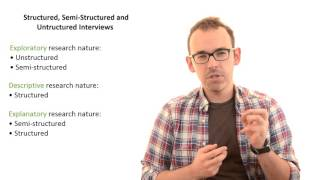 5.3 Unstructured, Semi-Structured and Structured Interviews