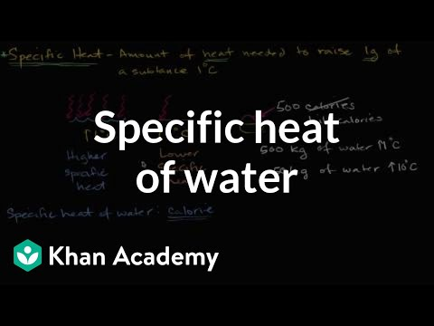 Specific heat of water (video) | Khan Academy