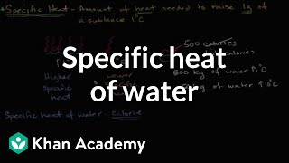Specific heat of water | Water, acids, and bases | Biology | Khan Academy