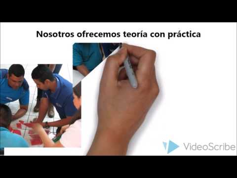 mp4 En Que Consiste Learning by doing, download En Que Consiste Learning by doing video klip En Que Consiste Learning by doing