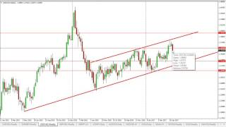 USD/CAD USD/CAD Technical Analysis for the week of May 22 2017 by FXEmpire.com