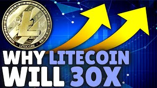 Litecoin LTC News.
