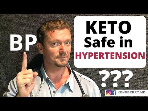 Wie Blutdruckstöße nehmen