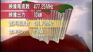 JOMX-TV東京MXTVクロージング