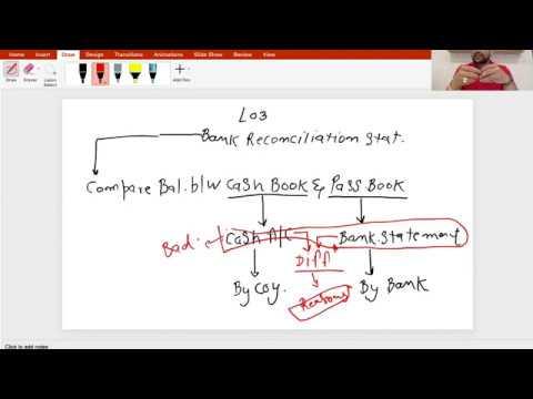 Zoom Meeting_BTEC HND_LO3_Financial Accounting