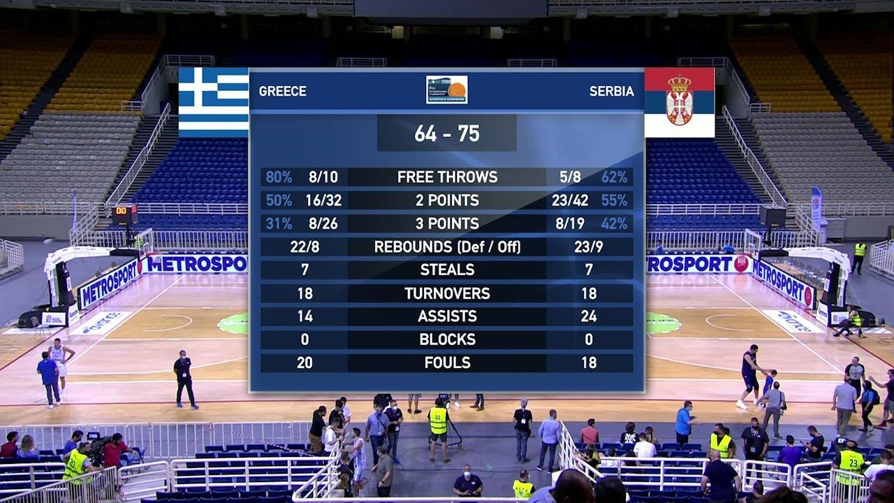 Ελλάδα – Σερβία 64-75 | HIGHLIGHTS | 20/06/2021 | ΕΡΤ
