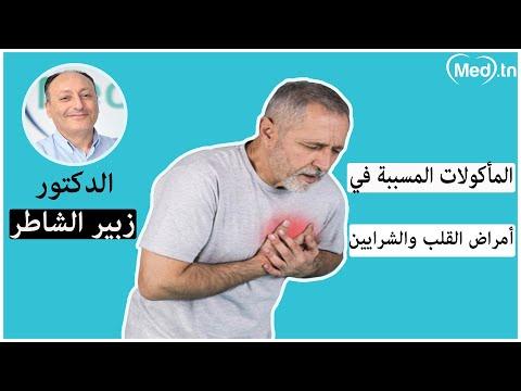 Dr Zoubeir Chater Diététicien