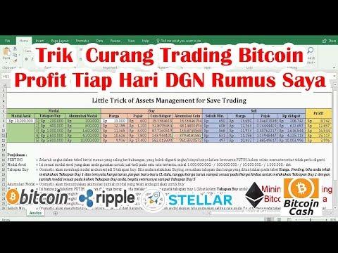 Piaci előrejelzések bitcoin