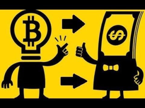 Mikor kezdődik a wall street a kereskedési bitcoin