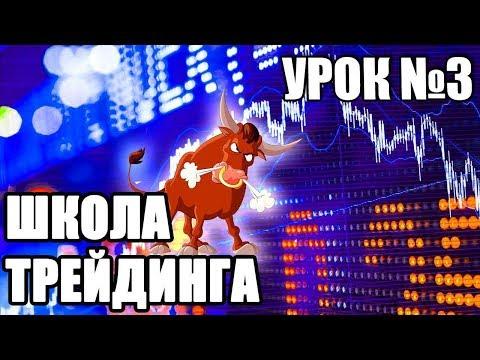 Форекс инвестицыи