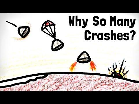 Proč je těžké přistát na Marsu - MinutePhysics