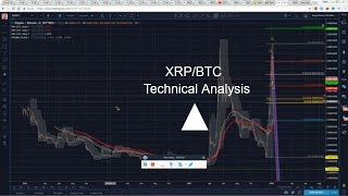Ripple Technical Analysis (XRP/BTC) : Play the Statistical Probabilities  [01/10/2018]