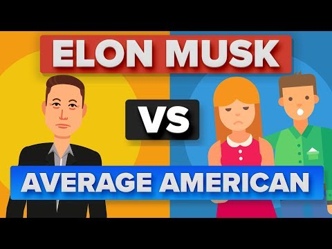 Elon Musk vs Average American: How Do They Compare?