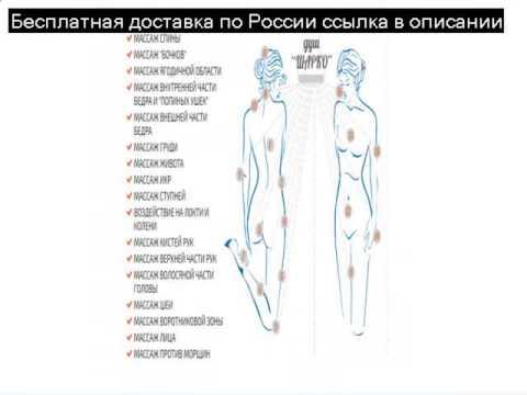Болит спина выше пояснице в правом