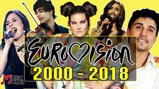 ПОБЕДИТЕЛИ ЕВРОВИДЕНИЯ С 2000 ПО 2018 ГОД | WINNERS OF EUROVISION FROM 2000 TO 2018
