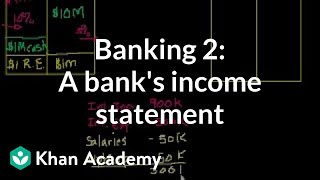Banking 2: A bank's income statement