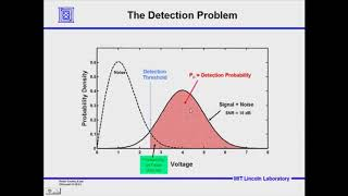 Detection of Targets in Noise and Pulse Compression Techniques  lec 5