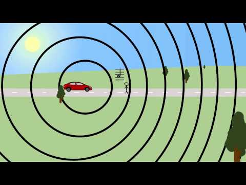The Doppler Effect: what does motion do to waves?