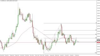 EUR/GBP - EUR/GBP Technical Analysis for February 20 2017 by FXEmpire.com