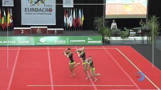 RUSSIA, Women's Group   2013 European Champion