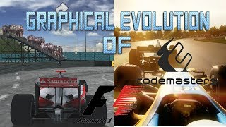 Graphical Evolution of Codemasters