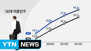 '위기의 30대'...결혼도 사회활동도 안 한다 / YTN (Yes! Top News)