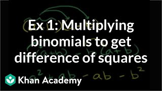 Special Polynomials Products 1
