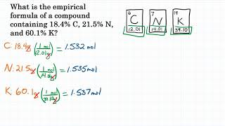 Calculate Empirical Formula From Percent - Practice - 4