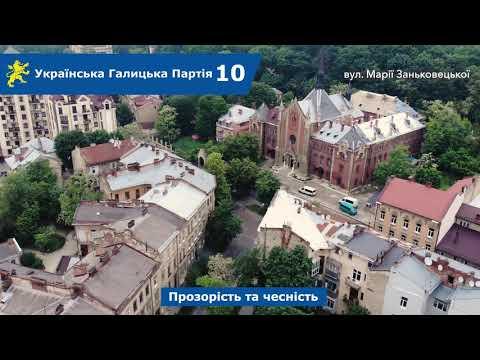 Над Левом: вул. Мала, Марії Заньковецької, Парфановичів