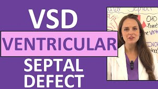 Ventricular Septal Defect Nursing | NCLEX Pediatric Congenital Heart Defects