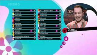 Eurovision 2007 Full Voting BBC