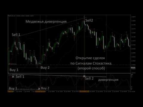 Fx форекс онлайн курсы валют