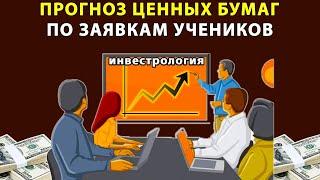 ⚡️Прогноз акций России и США, а также нефти, рубля. Коротко без воды. Инвестиции 2020. Сбер, Газпром