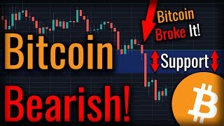 Bitcoin Broke Key Support! Are We Headed For $6,000?